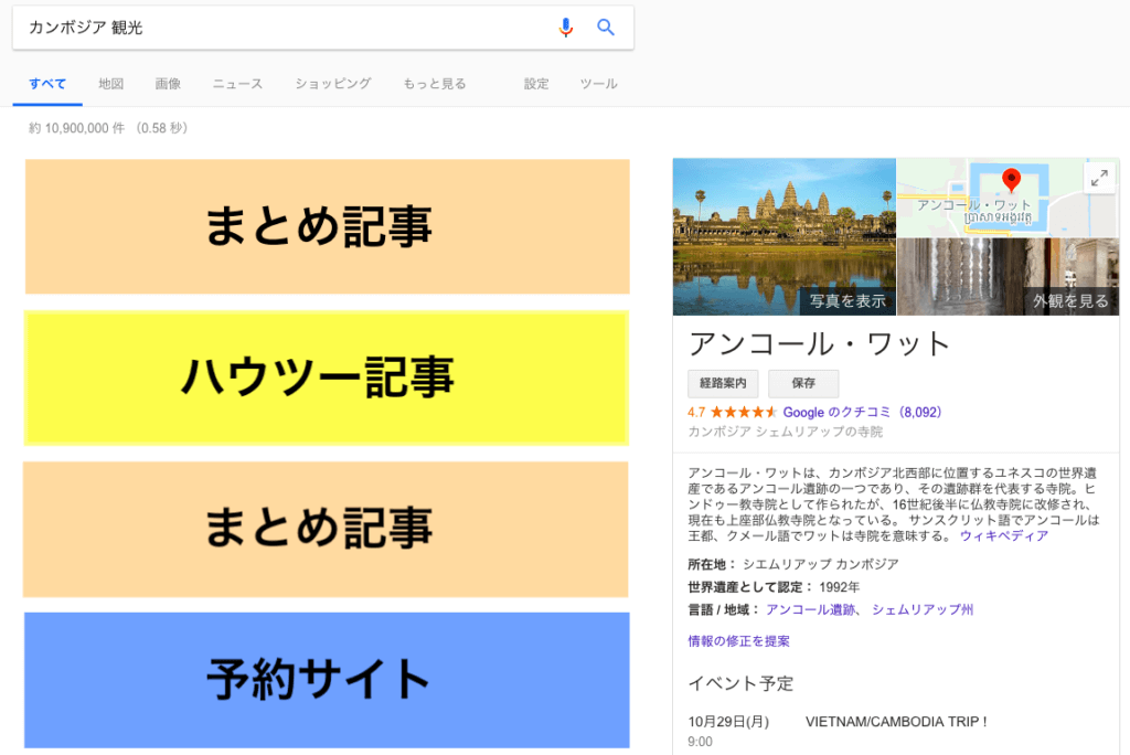 検索順位別の結果画面です。