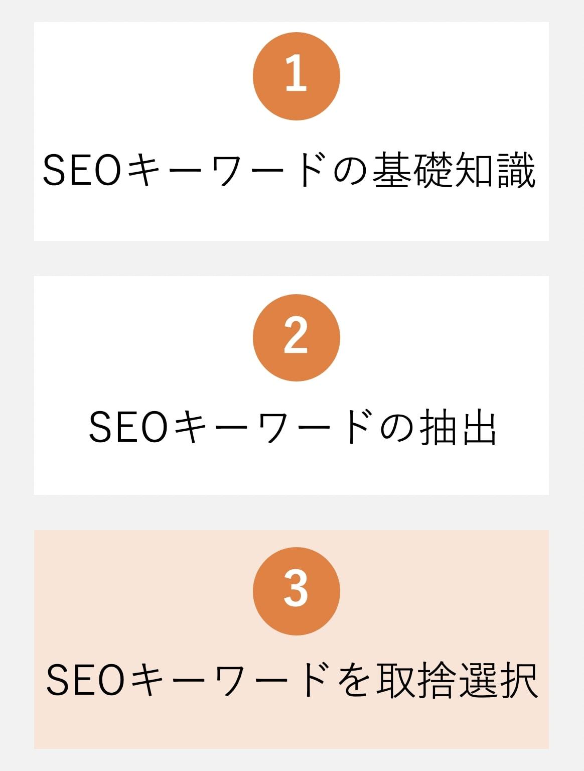 ブログのSEOキーワード準備に関するイメージ図。(取捨選択編)