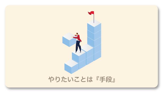 STEP2:就活生へ!『やりたいこと=手段』だと認識せよ!