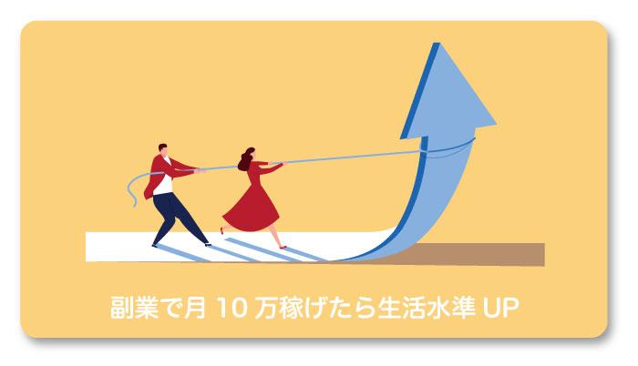 主婦が副業で月10万円稼げたら生活水準が上がる