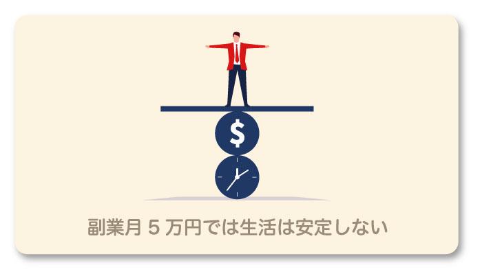 サラリーマンが副業で月5万円稼いでも生活は安定しない