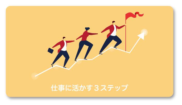 得意なことを仕事に活かす3ステップ