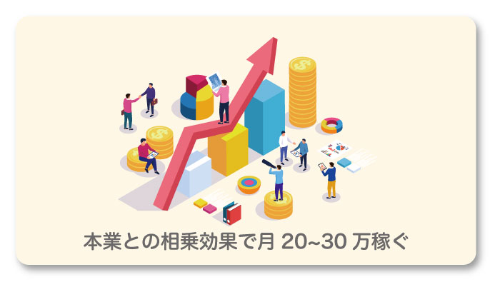 本業と副業の相乗効果で月20〜30万を稼ぐ7ステップ