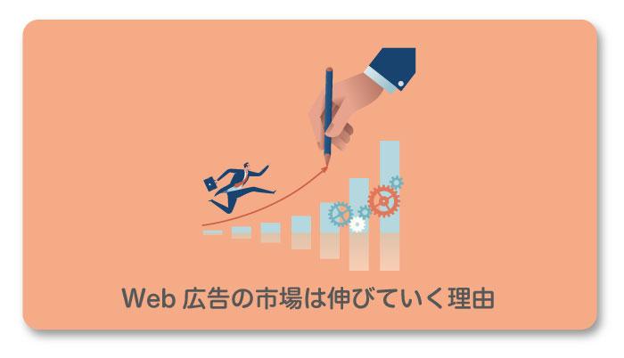 Web広告の市場は伸びていく理由