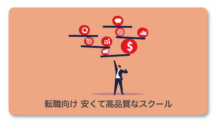 【転職コース】安くて質が高いプログラミングスクール3選