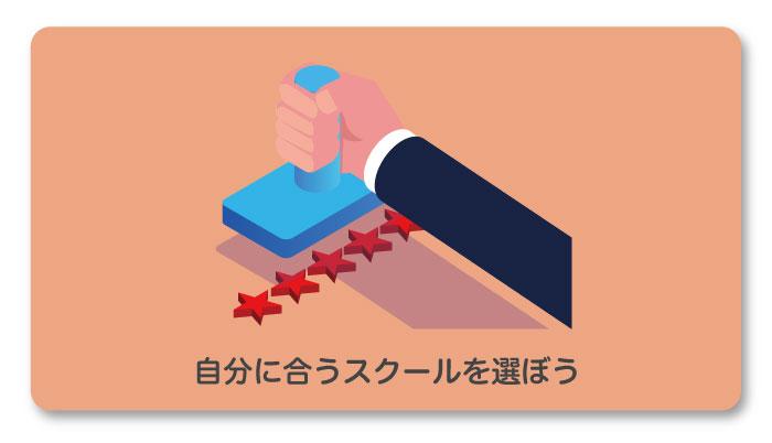 【目的別】オススメのプログラミングスクール4選