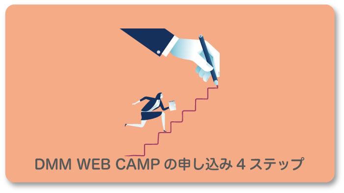 DMM WEB CAMPの申し込み4ステップ