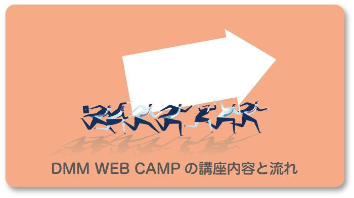 DMM WEB CAMPの講座内容と流れ