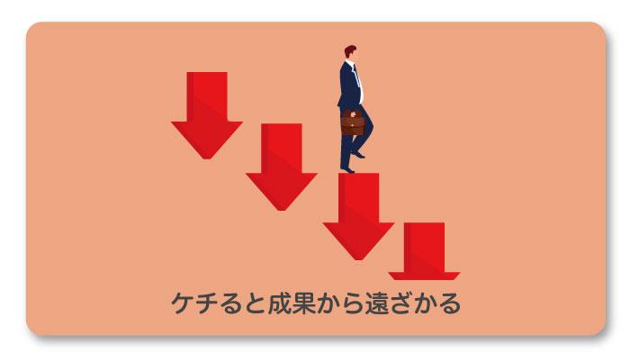 収益アップを狙う注意点:初期投資をケチらない